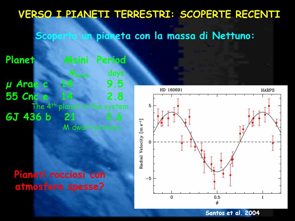 VERSO I PIANETI TERRESTRI: SCOPERTE RECENTI Scoperto un pianeta con la massa di Nettuno: Planet Msini Period M earth days µ Arae c 14 9.5 55 Cnc e 14
