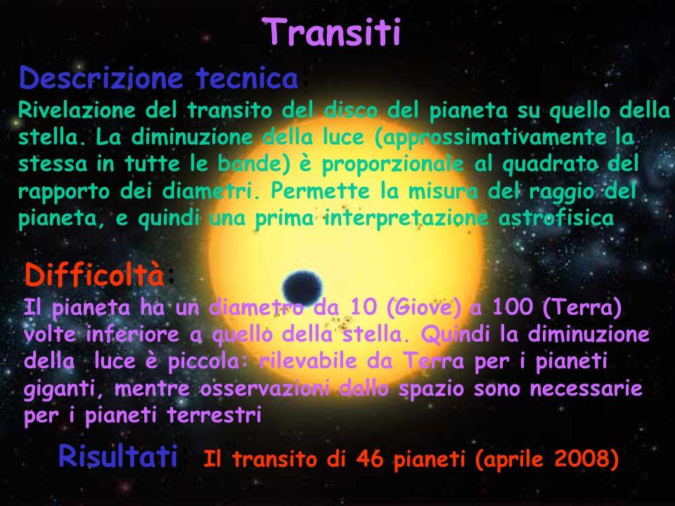 Transiti Descrizione tecnica: Rivelazione del transito del disco del pianeta su quello della stella. La diminuzione della luce (approssimativamente la