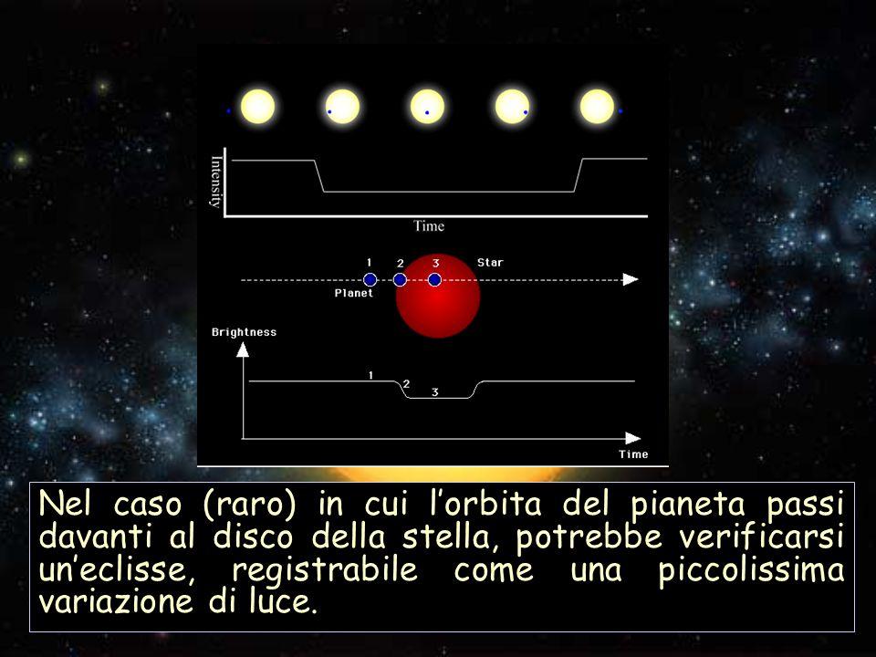Nel caso (raro) in cui lorbita del pianeta passi davanti al disco della stella, potrebbe verificarsi uneclisse, registrabile come una piccolissima var