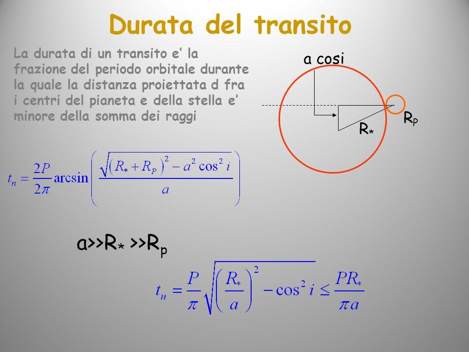 Durata del transito R*R* a cosi La durata di un transito e la frazione del periodo orbitale durante la quale la distanza proiettata d fra i centri del