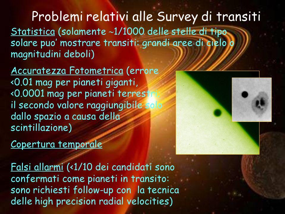 Problemi relativi alle Survey di transiti Statistica (solamente 1/1000 delle stelle di tipo solare puo mostrare transiti: grandi aree di cielo o magni