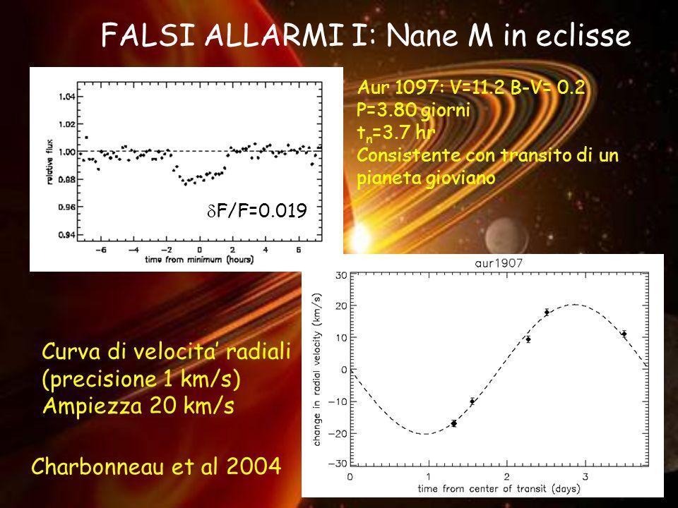 FALSI ALLARMI I: Nane M in eclisse Aur 1097: V=11.2 B-V= 0.2 P=3.80 giorni t n =3.7 hr Consistente con transito di un pianeta gioviano F/F=0.019 Curva