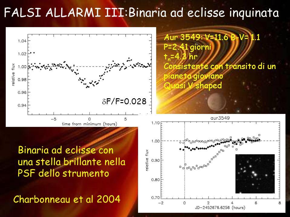 FALSI ALLARMI III:Binaria ad eclisse inquinata Aur 3549: V=11.6 B-V= 1.1 P=2.41 giorni t n =4.3 hr Consistente con transito di un pianeta gioviano Qua