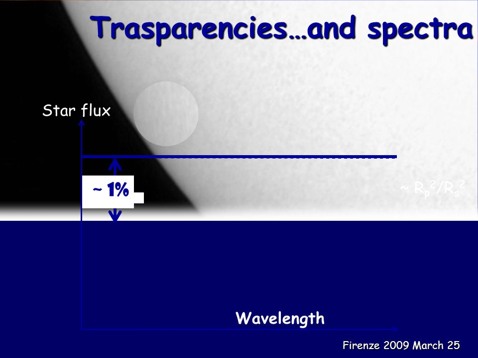 Firenze 2009 March 25 ~ 1% Star flux Wavelength ~ R p 2 /R s 2 Trasparencies…and spectra