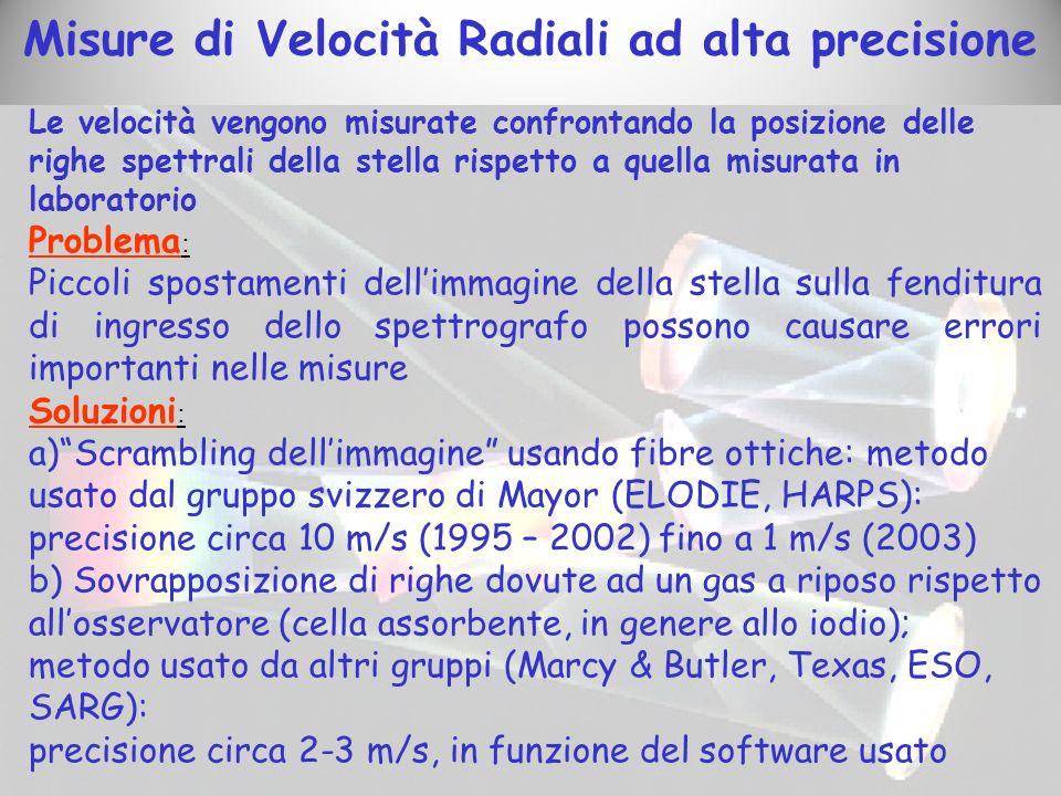 Saar, Butler &Marcy, 1998, ApJ, 498, L153 Activity: radial velocity jitter