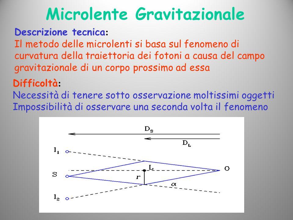 Descrizione tecnica : Il metodo delle microlenti si basa sul fenomeno di curvatura della traiettoria dei fotoni a causa del campo gravitazionale di un