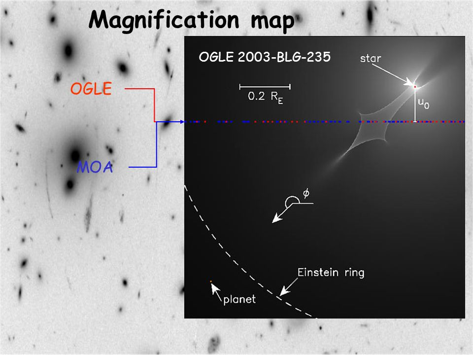 Magnification map OGLE 2003-BLG-235 OGLE MOA