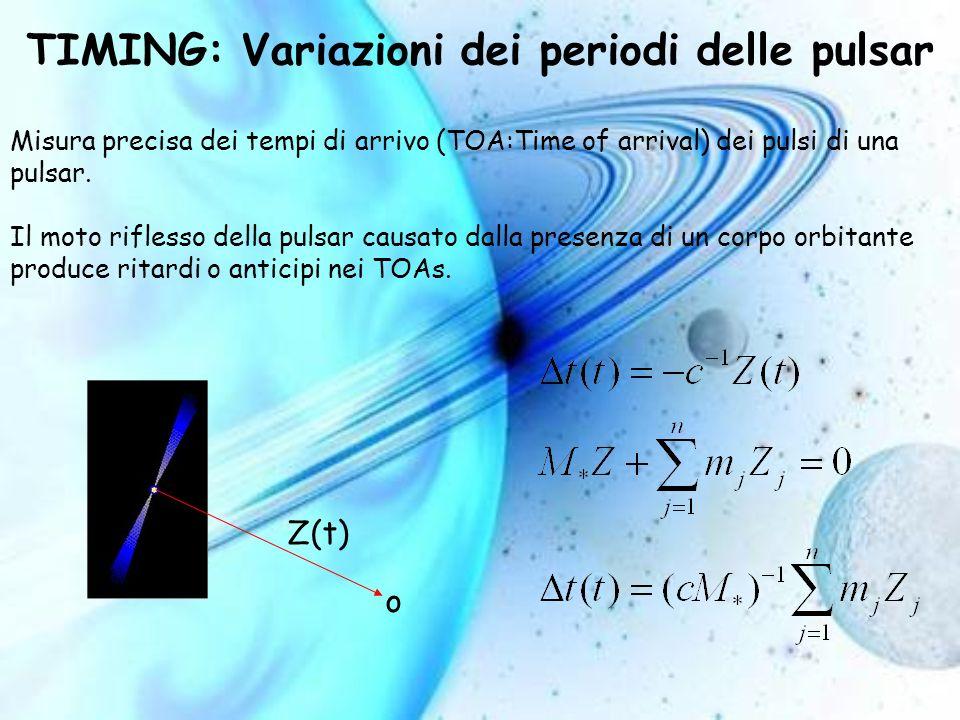 Misura precisa dei tempi di arrivo (TOA:Time of arrival) dei pulsi di una pulsar. Il moto riflesso della pulsar causato dalla presenza di un corpo orb