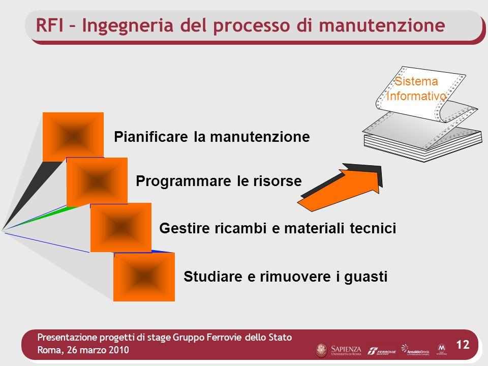 Presentazione progetti di stage Gruppo Ferrovie dello Stato Roma, 26 marzo 2010 12 Pianificare la manutenzione Programmare le risorse Gestire ricambi