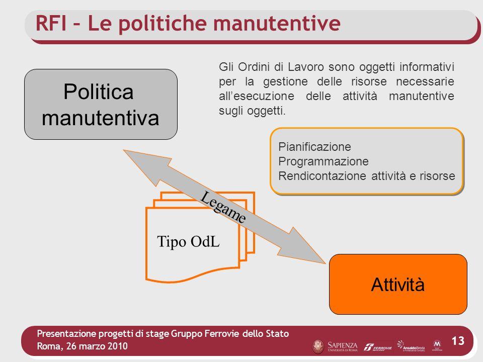 Presentazione progetti di stage Gruppo Ferrovie dello Stato Roma, 26 marzo 2010 13 Politica manutentiva Attività Tipo OdL Legame Gli Ordini di Lavoro