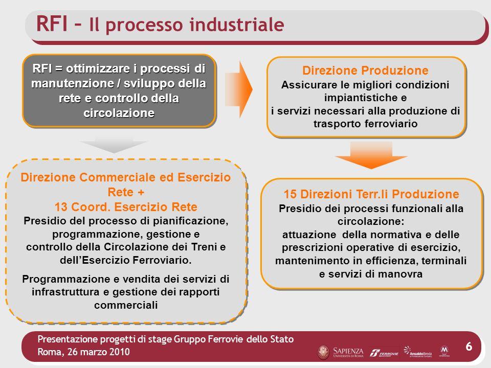 Presentazione progetti di stage Gruppo Ferrovie dello Stato Roma, 26 marzo 2010 6 RFI = ottimizzare i processi di manutenzione / sviluppo della rete e