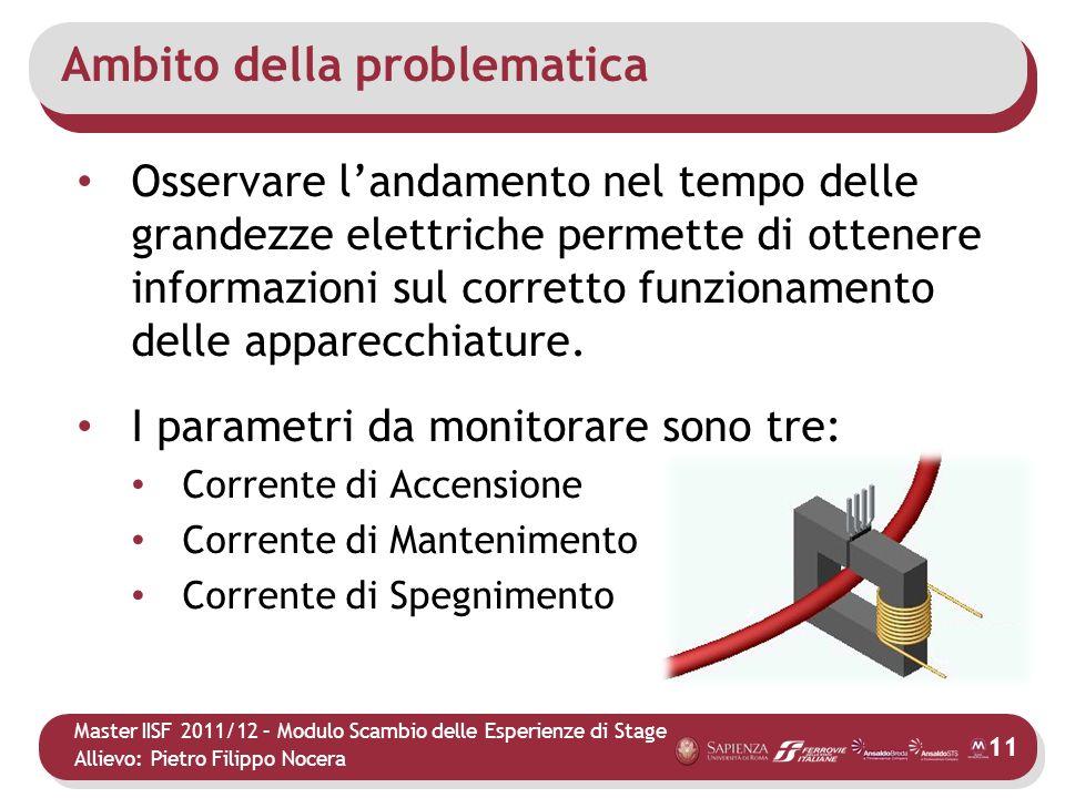 Master IISF 2011/12 – Modulo Scambio delle Esperienze di Stage Allievo: Pietro Filippo Nocera Ambito della problematica Osservare landamento nel tempo