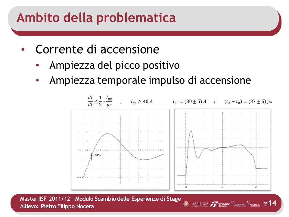 Master IISF 2011/12 – Modulo Scambio delle Esperienze di Stage Allievo: Pietro Filippo Nocera Ambito della problematica Corrente di accensione Ampiezz