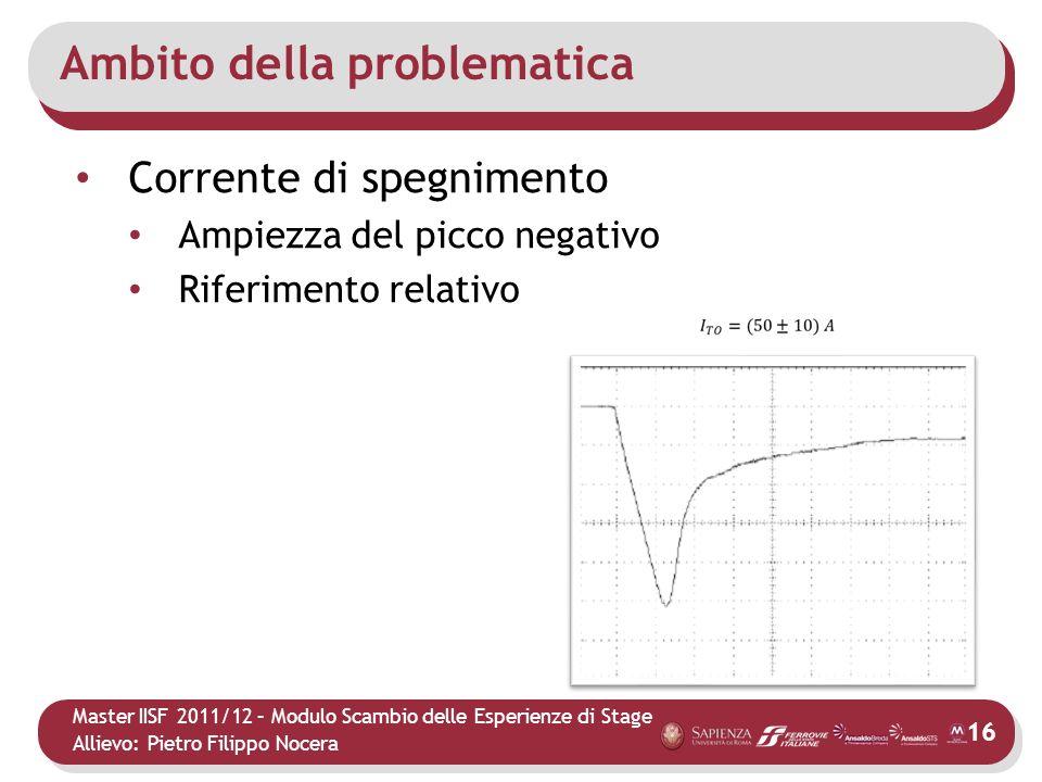 Master IISF 2011/12 – Modulo Scambio delle Esperienze di Stage Allievo: Pietro Filippo Nocera Ambito della problematica Corrente di spegnimento Ampiez