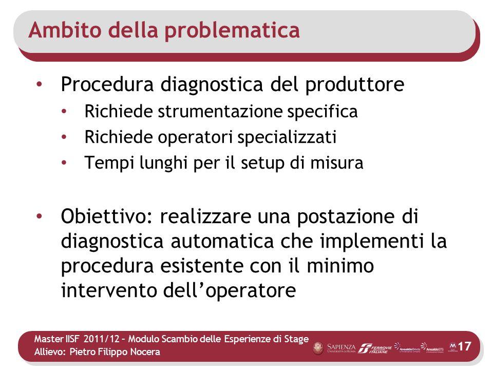 Master IISF 2011/12 – Modulo Scambio delle Esperienze di Stage Allievo: Pietro Filippo Nocera Ambito della problematica Procedura diagnostica del prod