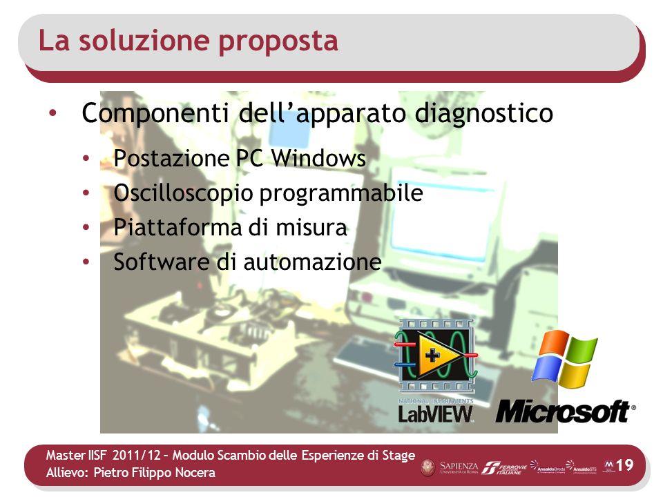 Master IISF 2011/12 – Modulo Scambio delle Esperienze di Stage Allievo: Pietro Filippo Nocera La soluzione proposta Componenti dellapparato diagnostic