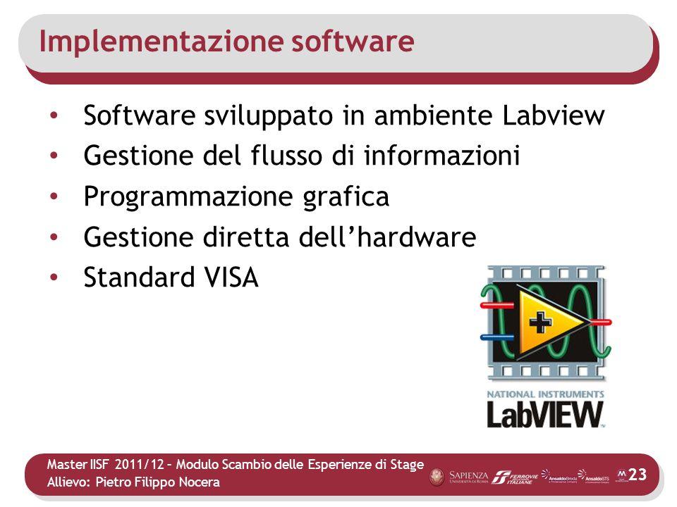 Master IISF 2011/12 – Modulo Scambio delle Esperienze di Stage Allievo: Pietro Filippo Nocera Implementazione software Software sviluppato in ambiente