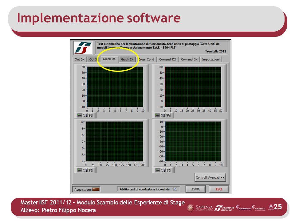 Master IISF 2011/12 – Modulo Scambio delle Esperienze di Stage Allievo: Pietro Filippo Nocera Implementazione software 25