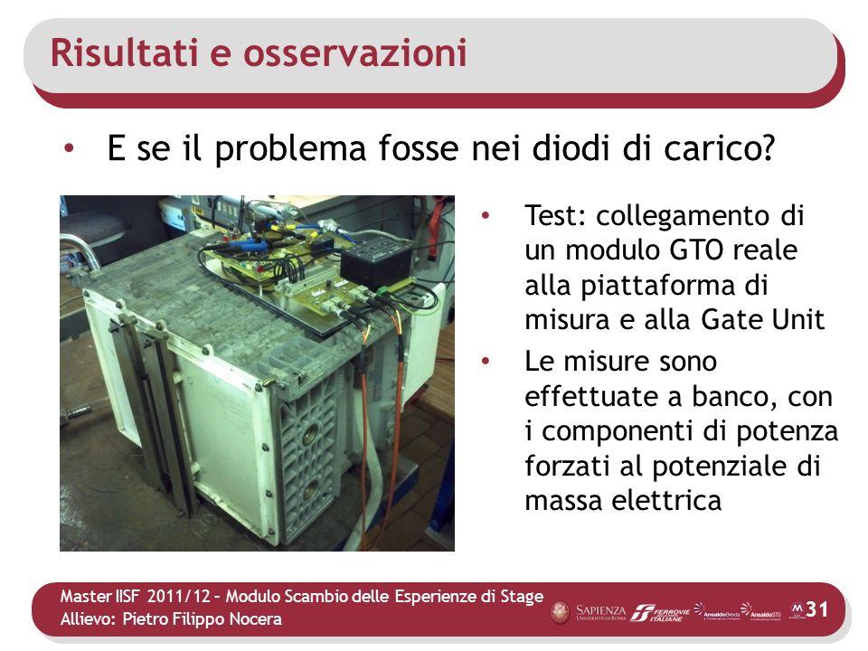 Master IISF 2011/12 – Modulo Scambio delle Esperienze di Stage Allievo: Pietro Filippo Nocera Risultati e osservazioni E se il problema fosse nei diod