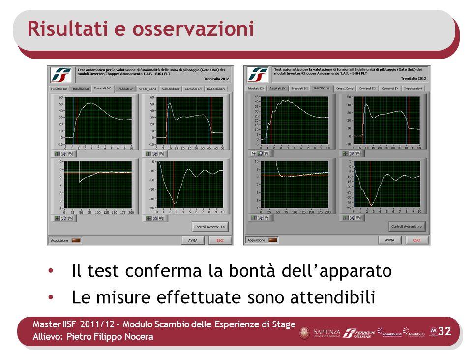 Master IISF 2011/12 – Modulo Scambio delle Esperienze di Stage Allievo: Pietro Filippo Nocera Risultati e osservazioni Il test conferma la bontà della