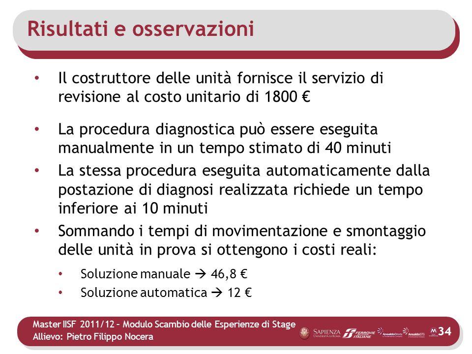 Master IISF 2011/12 – Modulo Scambio delle Esperienze di Stage Allievo: Pietro Filippo Nocera Risultati e osservazioni Il costruttore delle unità forn