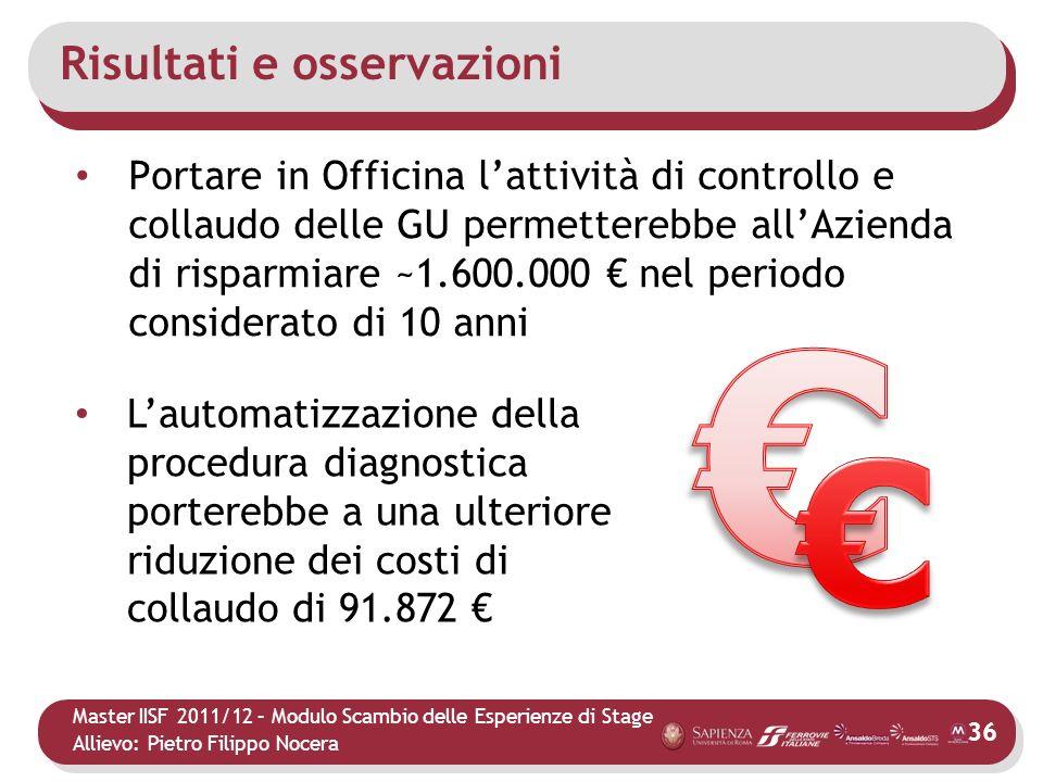 Master IISF 2011/12 – Modulo Scambio delle Esperienze di Stage Allievo: Pietro Filippo Nocera Risultati e osservazioni Portare in Officina lattività d