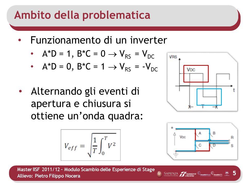 Master IISF 2011/12 – Modulo Scambio delle Esperienze di Stage Allievo: Pietro Filippo Nocera Ambito della problematica 5 Funzionamento di un inverter