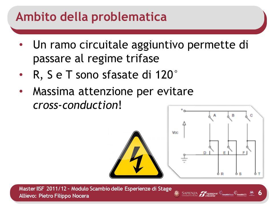 Master IISF 2011/12 – Modulo Scambio delle Esperienze di Stage Allievo: Pietro Filippo Nocera Ambito della problematica 6 Un ramo circuitale aggiuntiv
