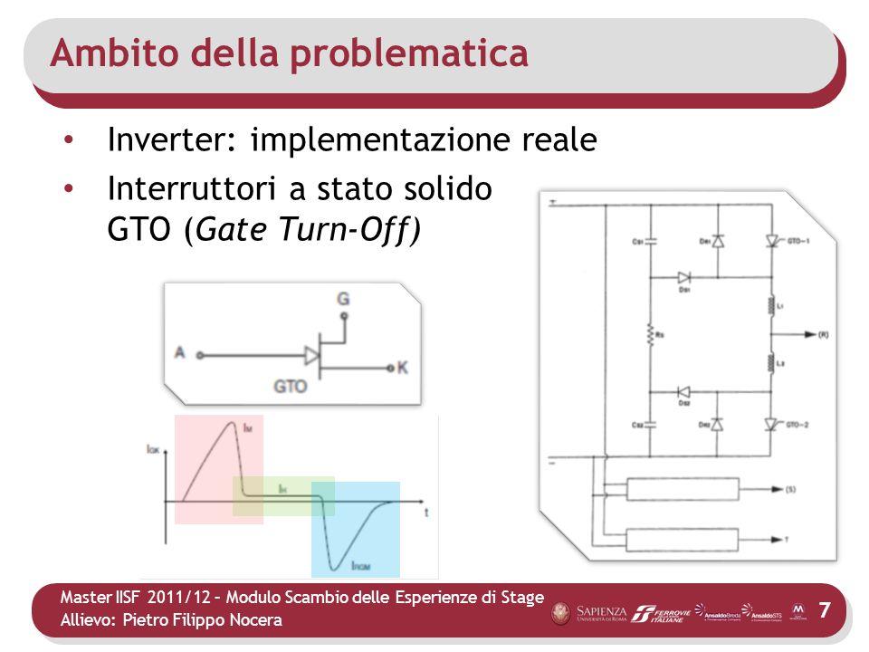 Master IISF 2011/12 – Modulo Scambio delle Esperienze di Stage Allievo: Pietro Filippo Nocera Ambito della problematica 7 Inverter: implementazione re