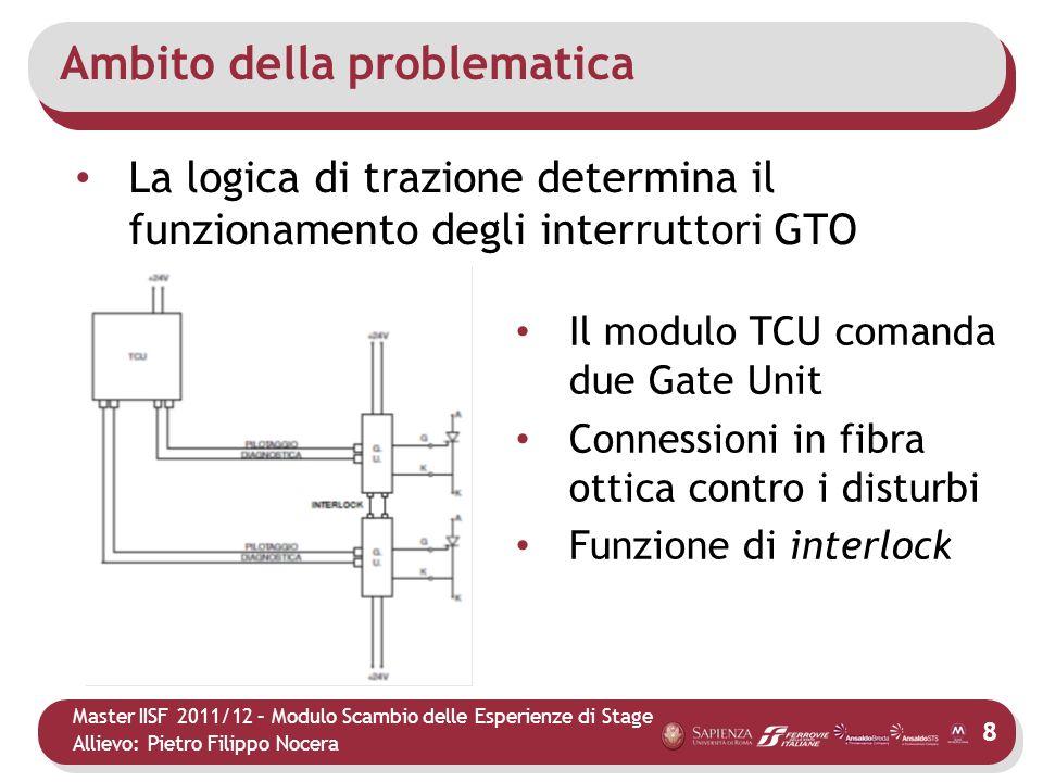 Master IISF 2011/12 – Modulo Scambio delle Esperienze di Stage Allievo: Pietro Filippo Nocera Ambito della problematica 8 La logica di trazione determ