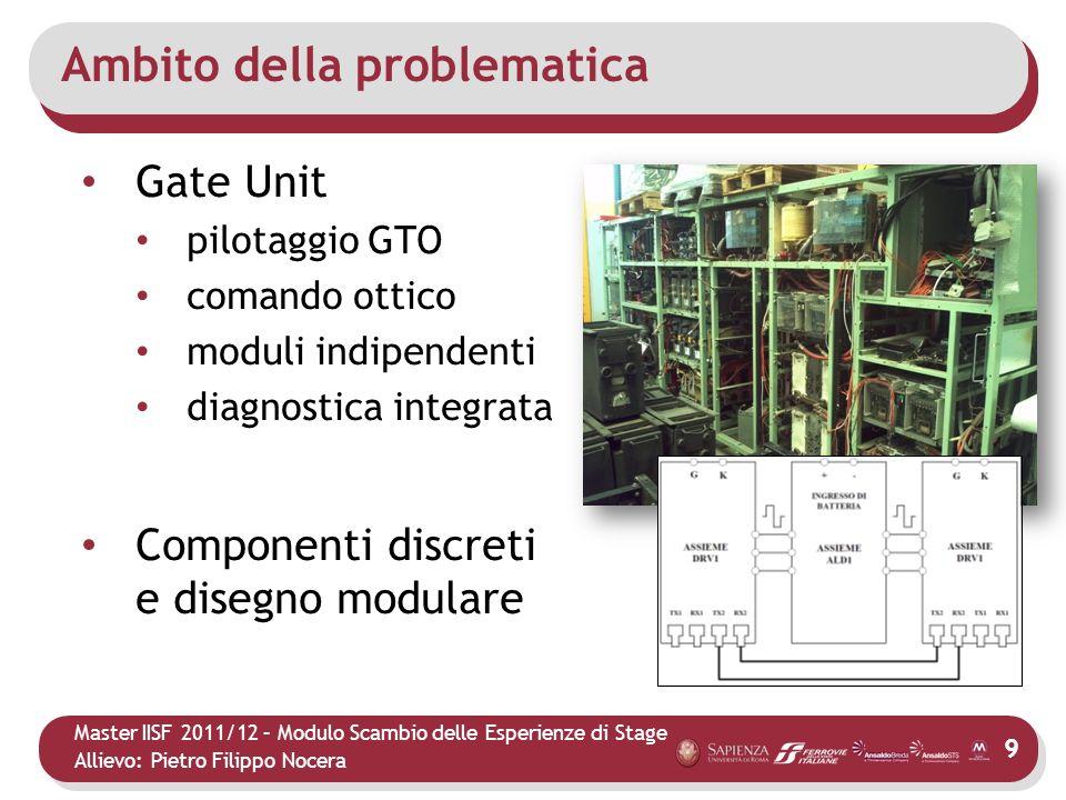 Master IISF 2011/12 – Modulo Scambio delle Esperienze di Stage Allievo: Pietro Filippo Nocera Ambito della problematica 9 Gate Unit pilotaggio GTO com
