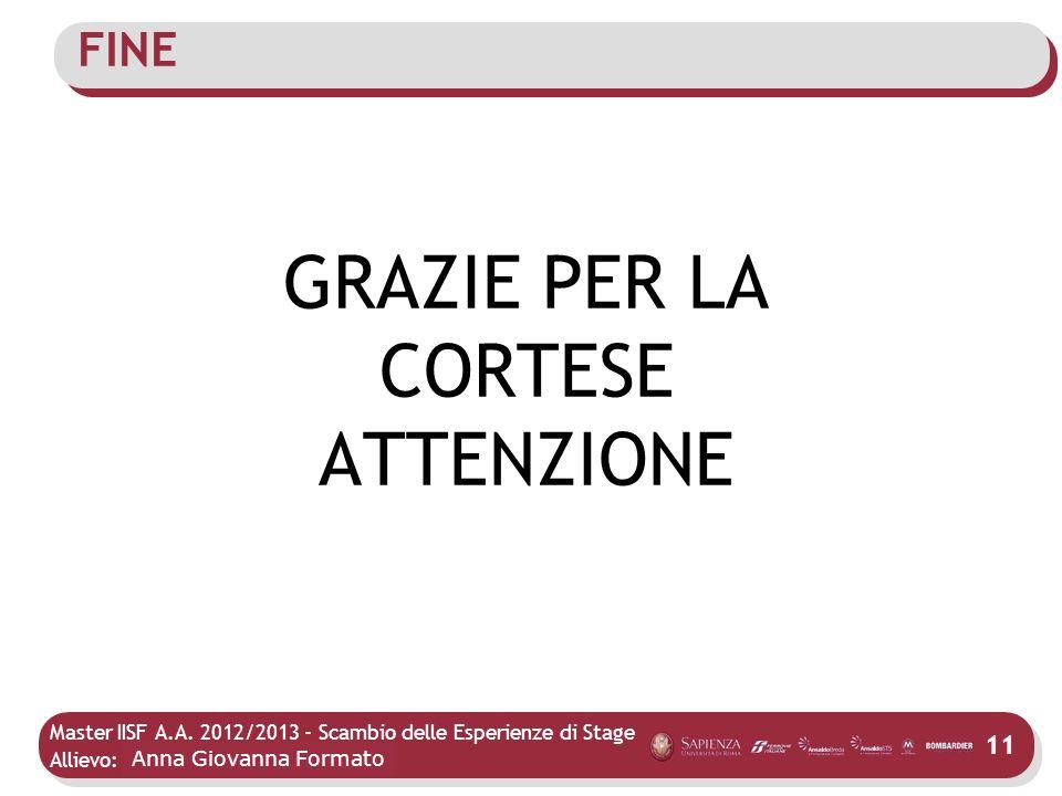 Master IISF A.A. 2012/2013 - Scambio delle Esperienze di Stage Allievo: Mario Agostino GRAZIE PER LA CORTESE ATTENZIONE 11 Anna Giovanna Formato FINE