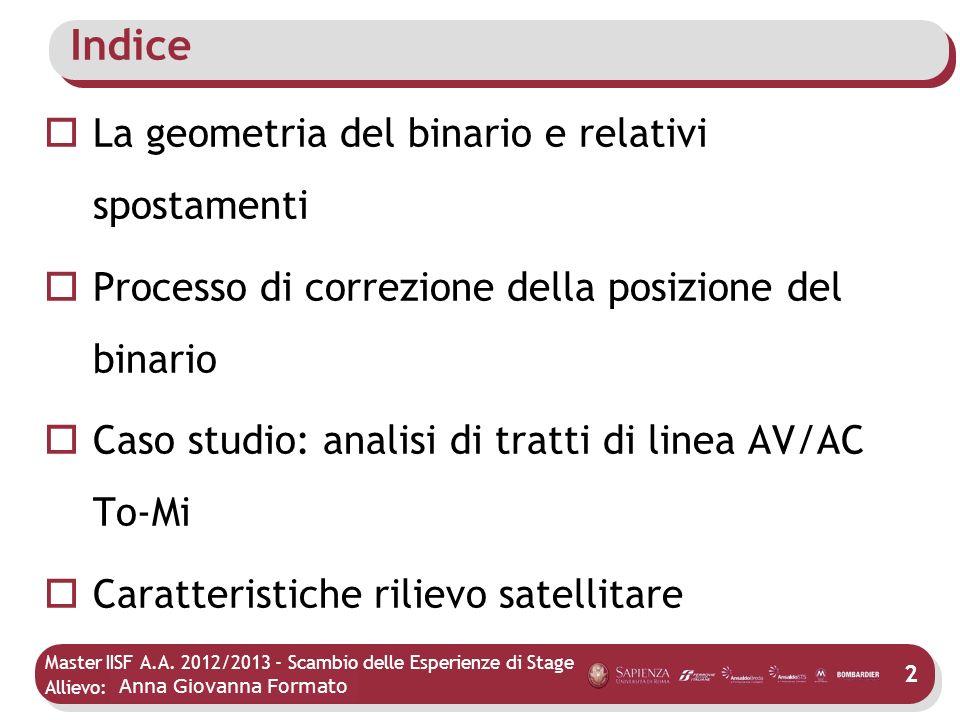 Master IISF A.A. 2012/2013 - Scambio delle Esperienze di Stage Allievo: Mario Agostino La geometria del binario e relativi spostamenti Processo di cor