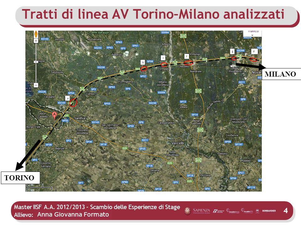 Master IISF A.A. 2012/2013 - Scambio delle Esperienze di Stage Allievo: Mario Agostino Tratti di linea AV Torino–Milano analizzati 4 MILANO TORINO Ann