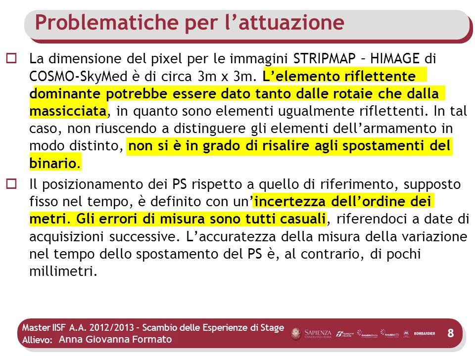 Master IISF A.A. 2012/2013 - Scambio delle Esperienze di Stage Allievo: Mario Agostino Problematiche per lattuazione 8 Anna Giovanna Formato La dimens