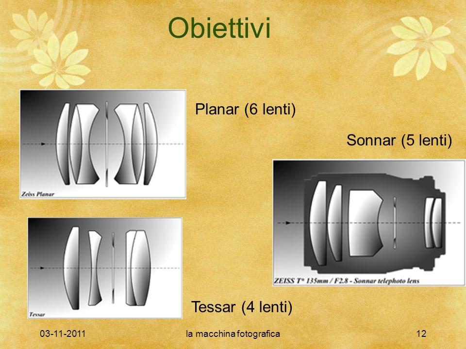 03-11-2011la macchina fotografica12 Obiettivi Planar (6 lenti) Tessar (4 lenti) Sonnar (5 lenti)