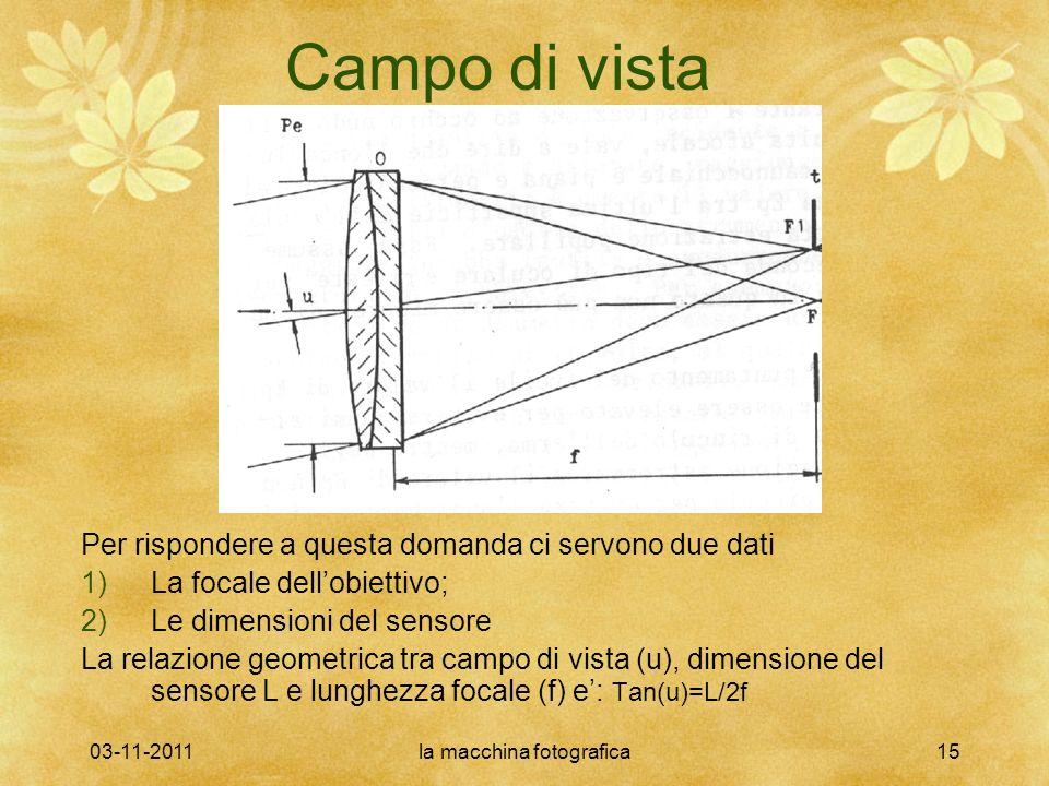 03-11-2011la macchina fotografica15 Campo di vista Per rispondere a questa domanda ci servono due dati 1)La focale dellobiettivo; 2)Le dimensioni del sensore La relazione geometrica tra campo di vista (u), dimensione del sensore L e lunghezza focale (f) e: Tan(u)=L/2f