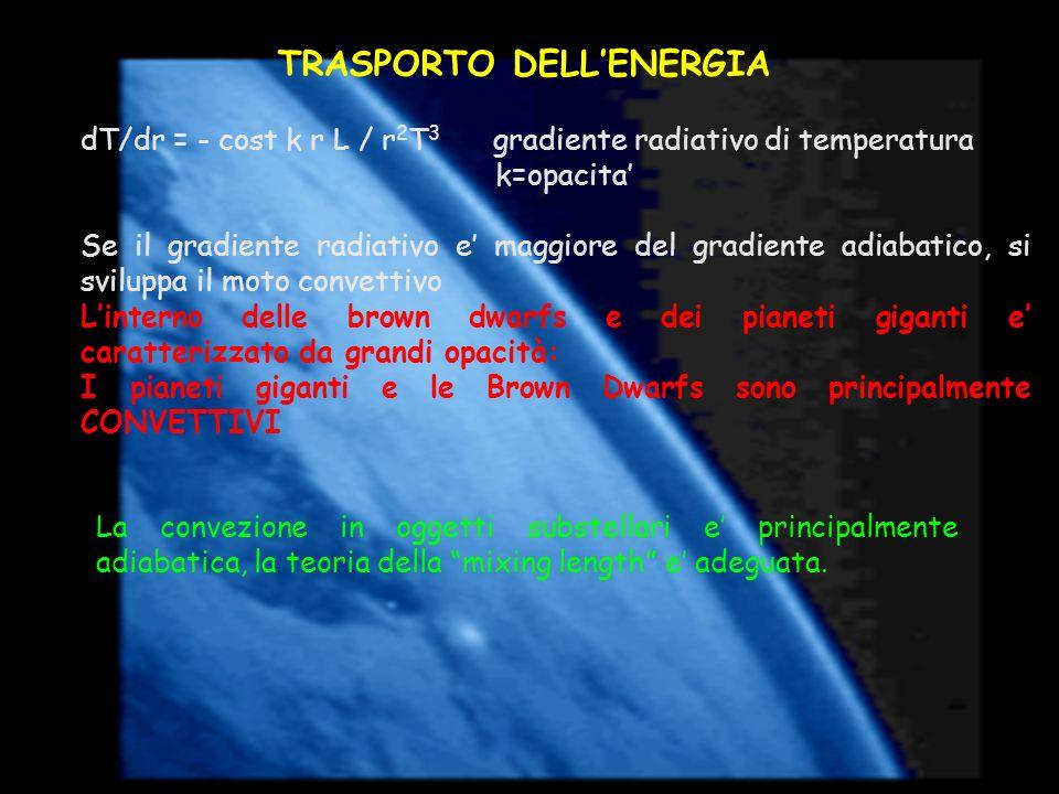 TRASPORTO DELLENERGIA dT/dr = - cost k r L / r 2 T 3 gradiente radiativo di temperatura k=opacita Se il gradiente radiativo e maggiore del gradiente a