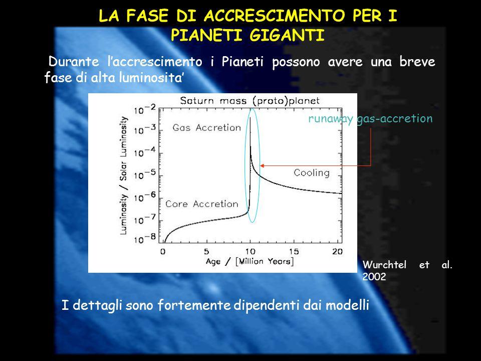 LA FASE DI ACCRESCIMENTO PER I PIANETI GIGANTI Durante laccrescimento i Pianeti possono avere una breve fase di alta luminosita Wurchtel et al. 2002 I