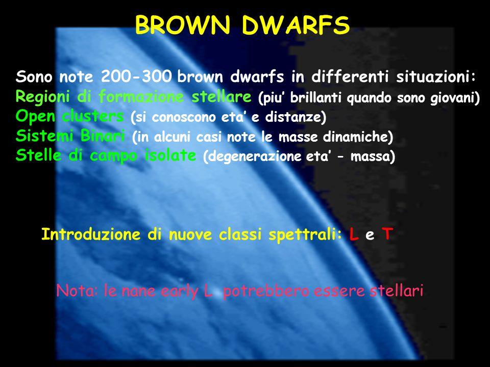 BROWN DWARFS Sono note 200-300 brown dwarfs in differenti situazioni: Regioni di formazione stellare (piu brillanti quando sono giovani) Open clusters