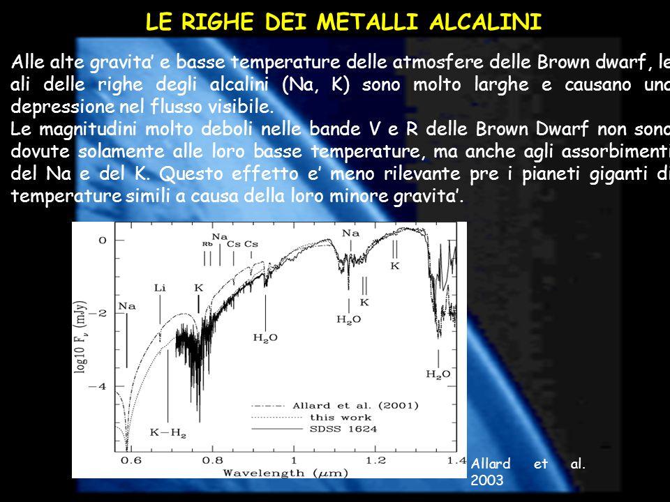 LE RIGHE DEI METALLI ALCALINI Alle alte gravita e basse temperature delle atmosfere delle Brown dwarf, le ali delle righe degli alcalini (Na, K) sono