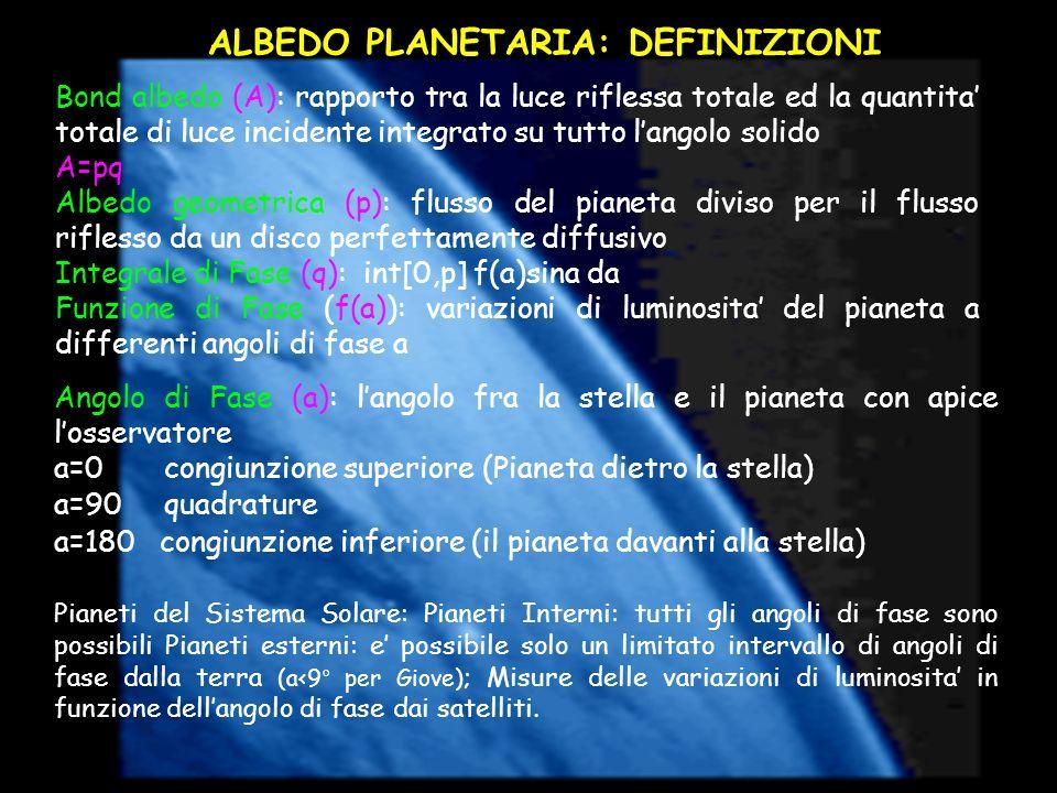 ALBEDO PLANETARIA: DEFINIZIONI Bond albedo (A): rapporto tra la luce riflessa totale ed la quantita totale di luce incidente integrato su tutto langol