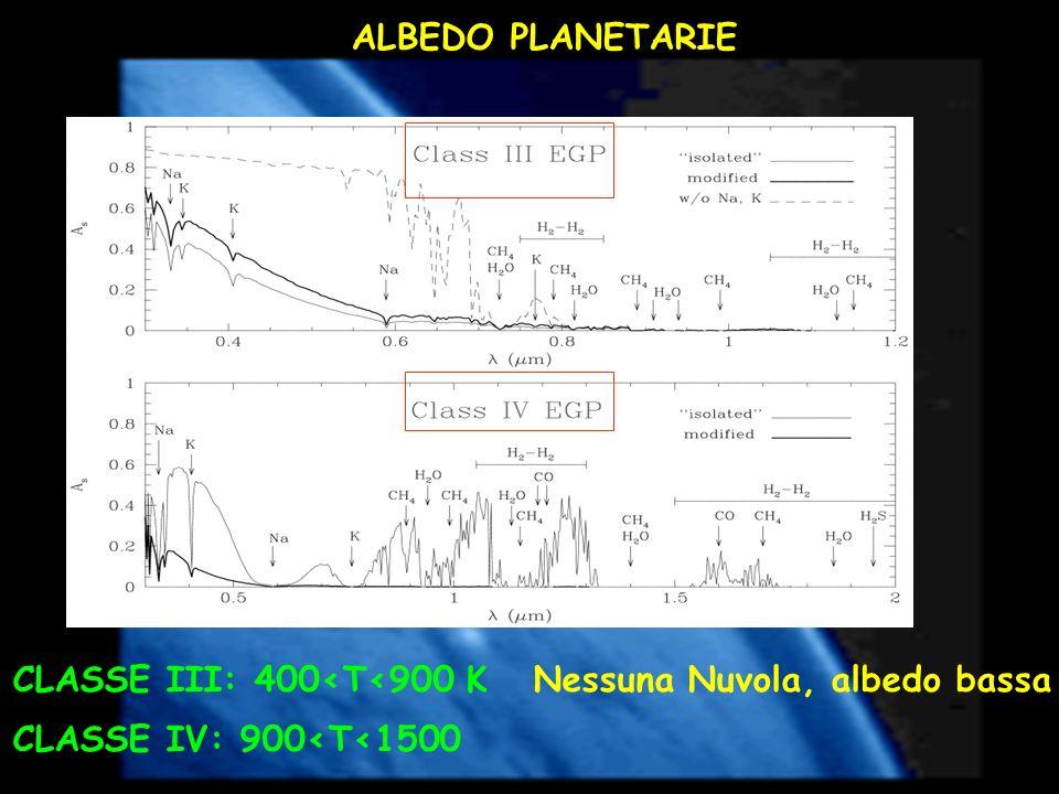 CLASSE III: 400<T<900 K Nessuna Nuvola, albedo bassa CLASSE IV: 900<T<1500 ALBEDO PLANETARIE