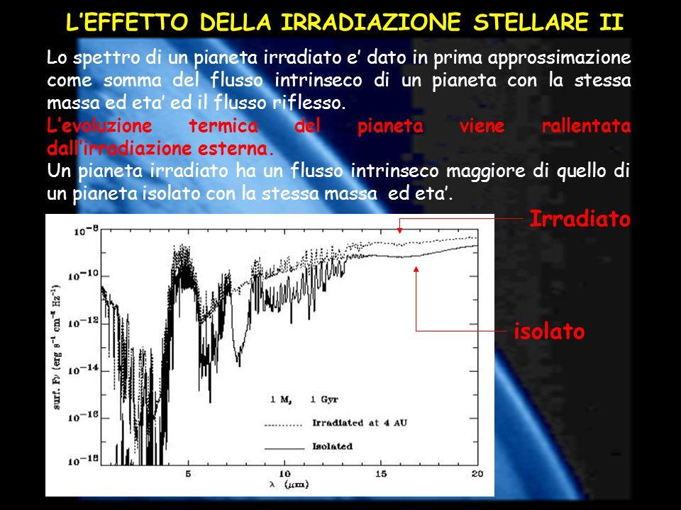 Lo spettro di un pianeta irradiato e dato in prima approssimazione come somma del flusso intrinseco di un pianeta con la stessa massa ed eta ed il flu