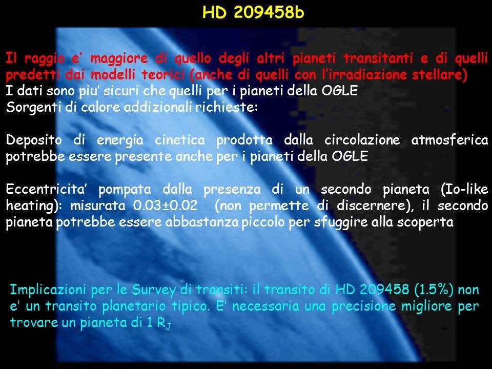 HD 209458b Il raggio e maggiore di quello degli altri pianeti transitanti e di quelli predetti dai modelli teorici (anche di quelli con lirradiazione