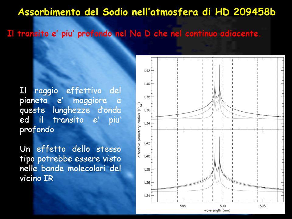 Assorbimento del Sodio nellatmosfera di HD 209458b Il transito e piu profondo nel Na D che nel continuo adiacente. Il raggio effettivo del pianeta e m
