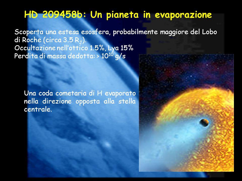 HD 209458b: Un pianeta in evaporazione Scoperta una estesa esosfera, probabilmente maggiore del Lobo di Roche (circa 3.5 R J ). Occultazione nellottic