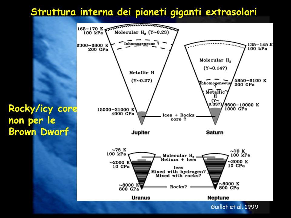 Struttura interna dei pianeti giganti extrasolari Guillot et al. 1999 Rocky/icy core non per le Brown Dwarf
