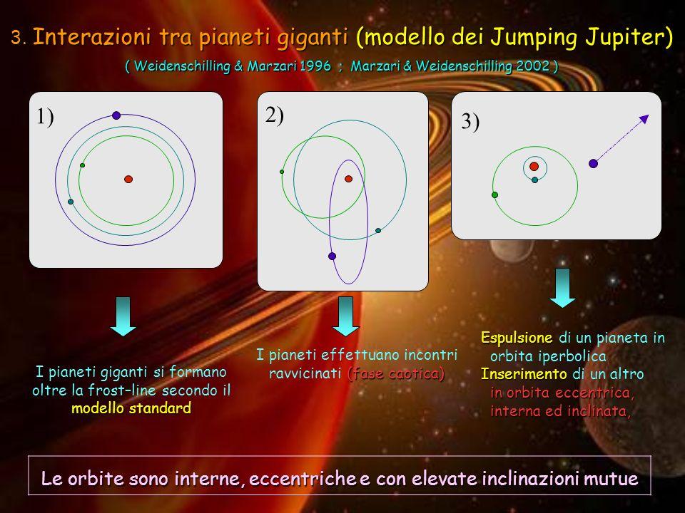 3. Interazioni tra pianeti giganti(modello dei Jumping Jupiter) 3. Interazioni tra pianeti giganti (modello dei Jumping Jupiter) ( Weidenschilling & M