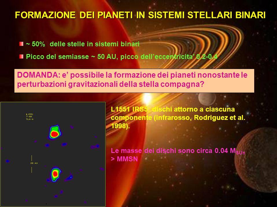 FORMAZIONE DEI PIANETI IN SISTEMI STELLARI BINARI ~ 50% delle stelle in sistemi binari Picco del semiasse ~ 50 AU, picco delleccentricita 0.2-0.4 DOMA